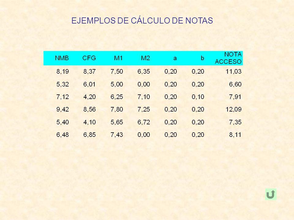 EJEMPLOS DE CÁLCULO DE NOTAS