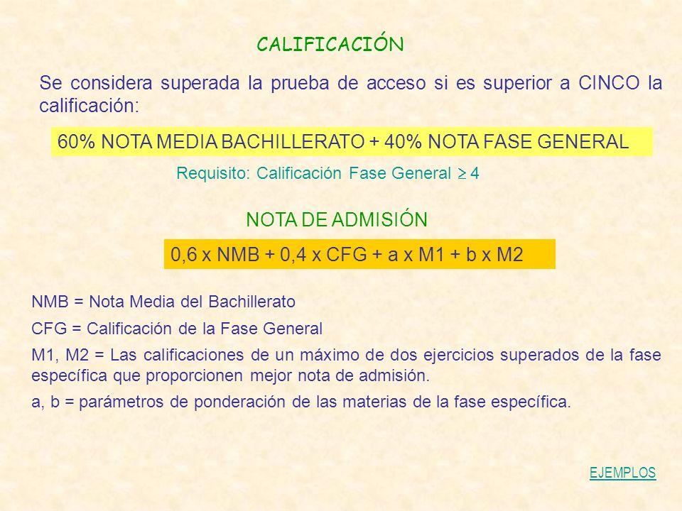 CALIFICACIÓN Se considera superada la prueba de acceso si es superior a CINCO la calificación: 60% NOTA MEDIA BACHILLERATO + 40% NOTA FASE GENERAL Requisito: Calificación Fase General 4 NOTA DE ADMISIÓN 0,6 x NMB + 0,4 x CFG + a x M1 + b x M2 NMB = Nota Media del Bachillerato CFG = Calificación de la Fase General M1, M2 = Las calificaciones de un máximo de dos ejercicios superados de la fase específica que proporcionen mejor nota de admisión.