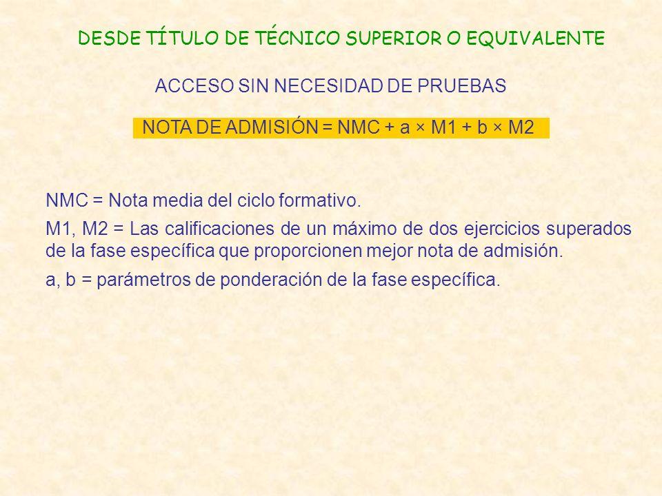 DESDE TÍTULO DE TÉCNICO SUPERIOR O EQUIVALENTE ACCESO SIN NECESIDAD DE PRUEBAS NOTA DE ADMISIÓN = NMC + a × M1 + b × M2 NMC = Nota media del ciclo formativo.