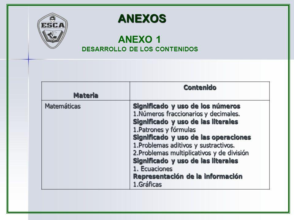 ANEXO 1 DESARROLLO DE LOS CONTENIDOSMateriaContenidoMatemáticas Significado y uso de los números 1.Números fraccionarios y decimales. Significado y us