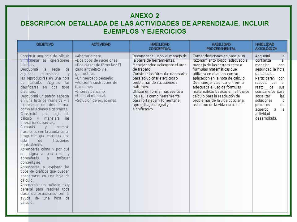 ANEXO 2 DESCRIPCIÓN DETALLADA DE LAS ACTIVIDADES DE APRENDIZAJE, INCLUIR EJEMPLOS Y EJERCICIOSOBJETIVOACTIVIDADHABILIDADCONCEPTUALHABILIDADPROCEDIMENT