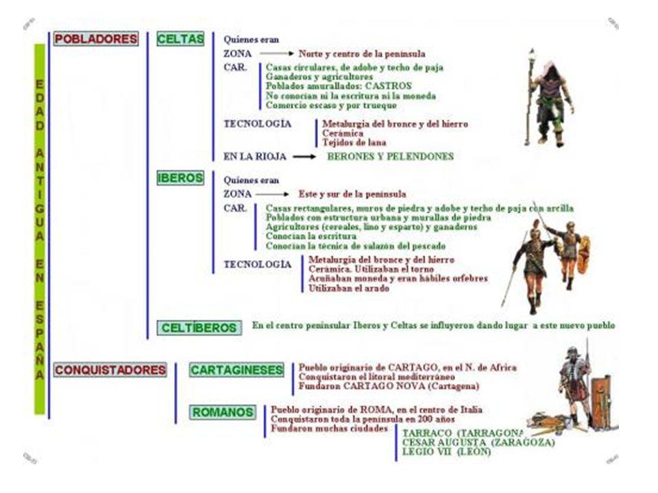 LA EDAD ANTIGUA EN ESPAÑA LA ROMANIZACIÓN DE HISPANIA –En el año 218 a.c.