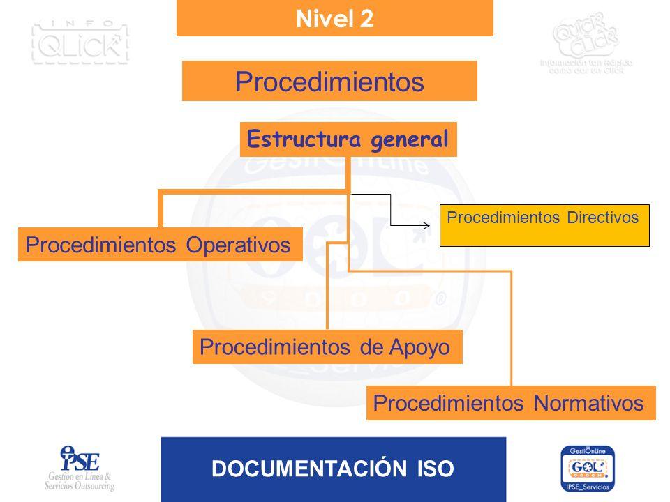 DOCUMENTACIÓN ISO Nivel 2 Procedimientos Operativos Procedimientos de Apoyo Procedimientos Normativos Estructura general Procedimientos Procedimientos