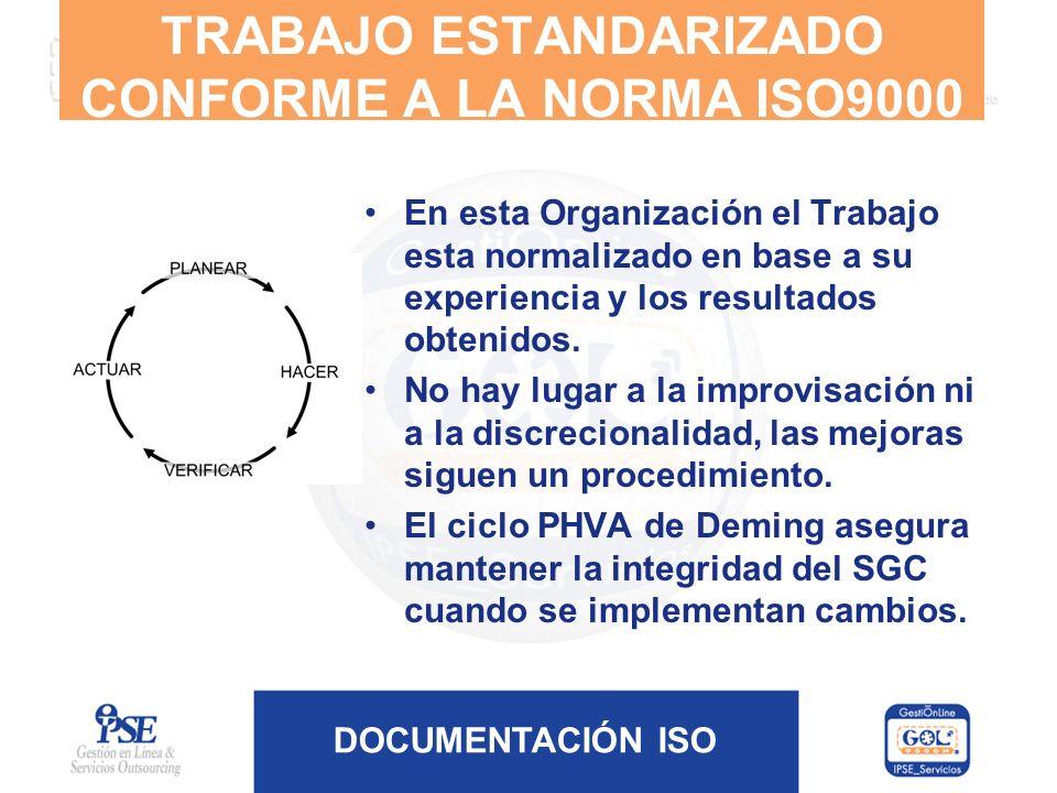 DOCUMENTACIÓN ISO TRABAJO ESTANDARIZADO CONFORME A LA NORMA ISO9000 En esta Organización el Trabajo esta normalizado en base a su experiencia y los re