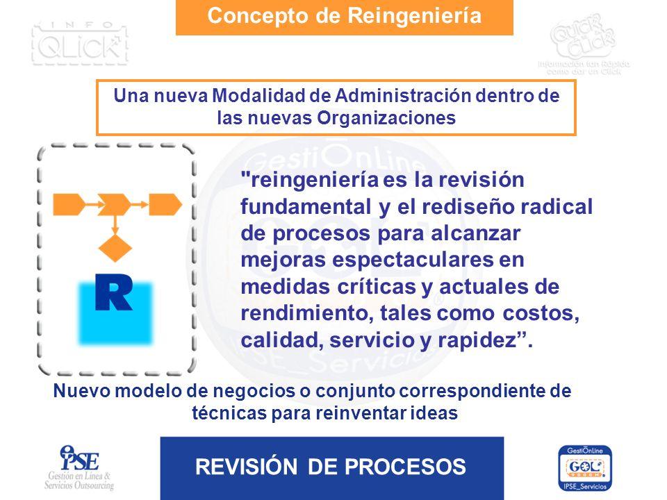 REVISIÓN DE PROCESOS Concepto de Reingeniería
