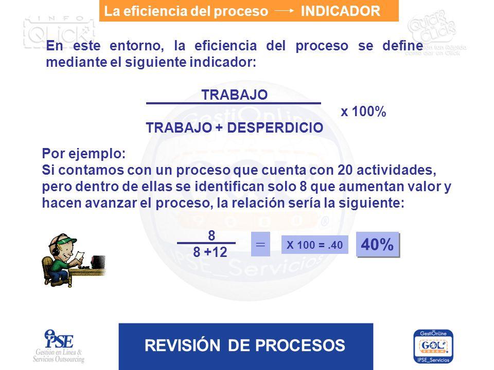 REVISIÓN DE PROCESOS En este entorno, la eficiencia del proceso se define mediante el siguiente indicador: TRABAJO x 100% TRABAJO + DESPERDICIO Por ej