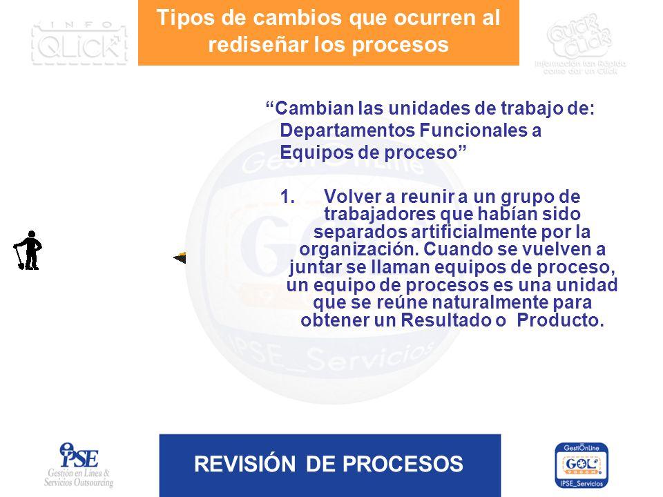 REVISIÓN DE PROCESOS Tipos de cambios que ocurren al rediseñar los procesos Cambian las unidades de trabajo de: Departamentos Funcionales a Equipos de