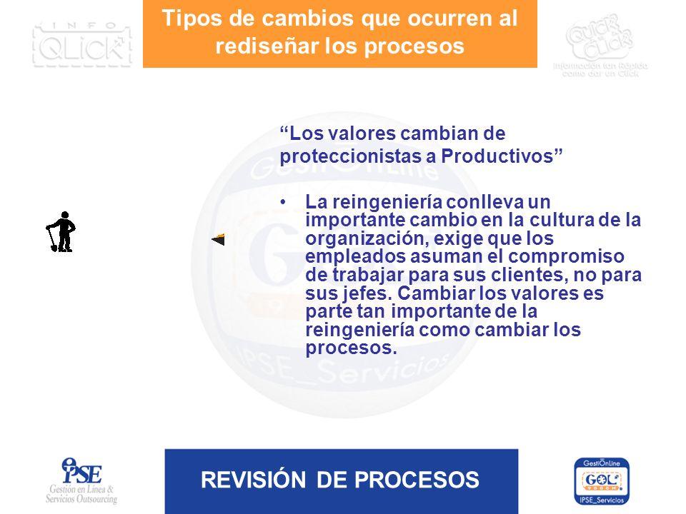 REVISIÓN DE PROCESOS Los valores cambian de proteccionistas a Productivos La reingeniería conlleva un importante cambio en la cultura de la organizaci