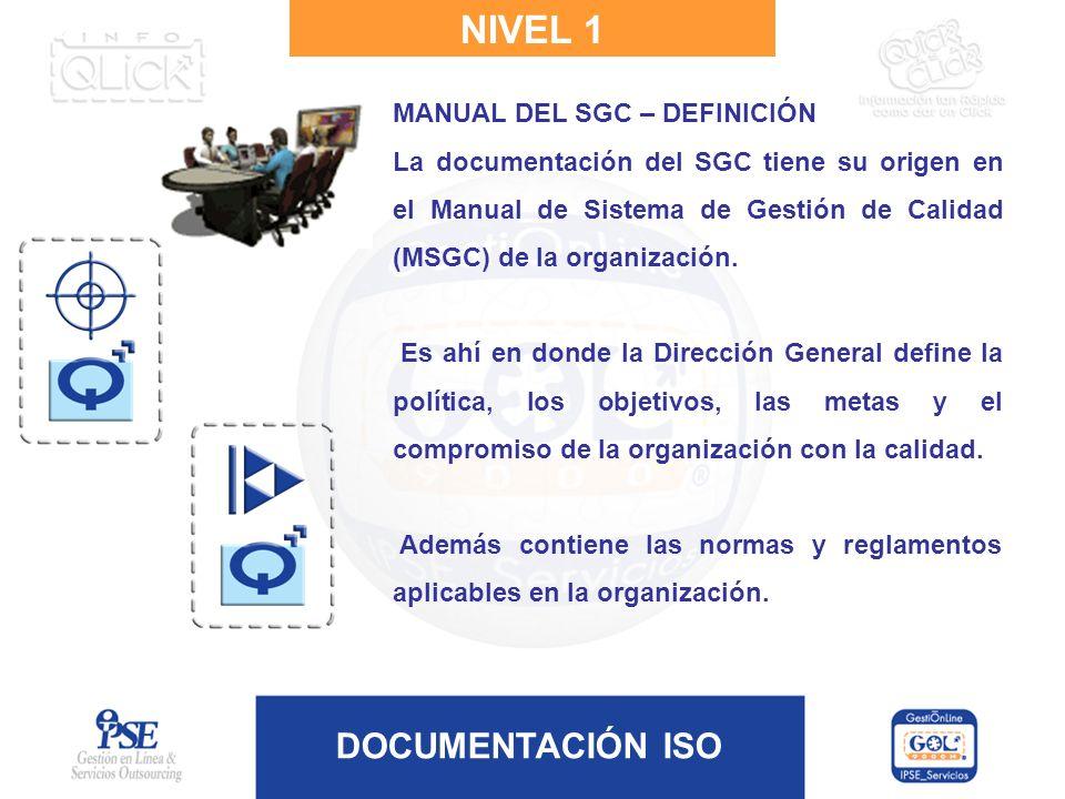 DOCUMENTACIÓN ISO MANUAL DEL SGC – DEFINICIÓN La documentación del SGC tiene su origen en el Manual de Sistema de Gestión de Calidad (MSGC) de la orga