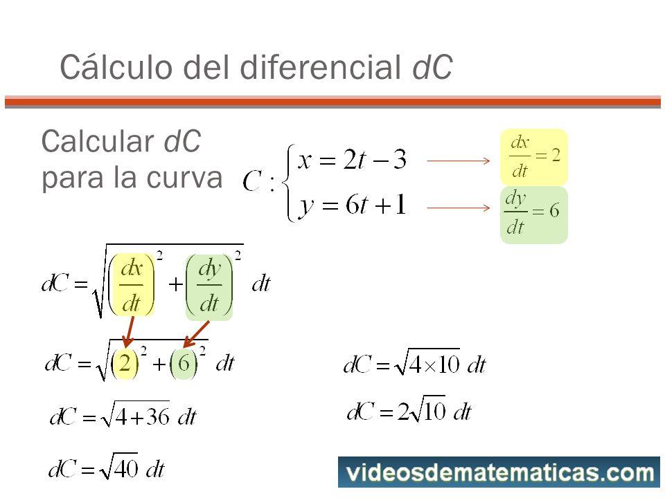 Cálculo del diferencial dC Calcular dC para la curva