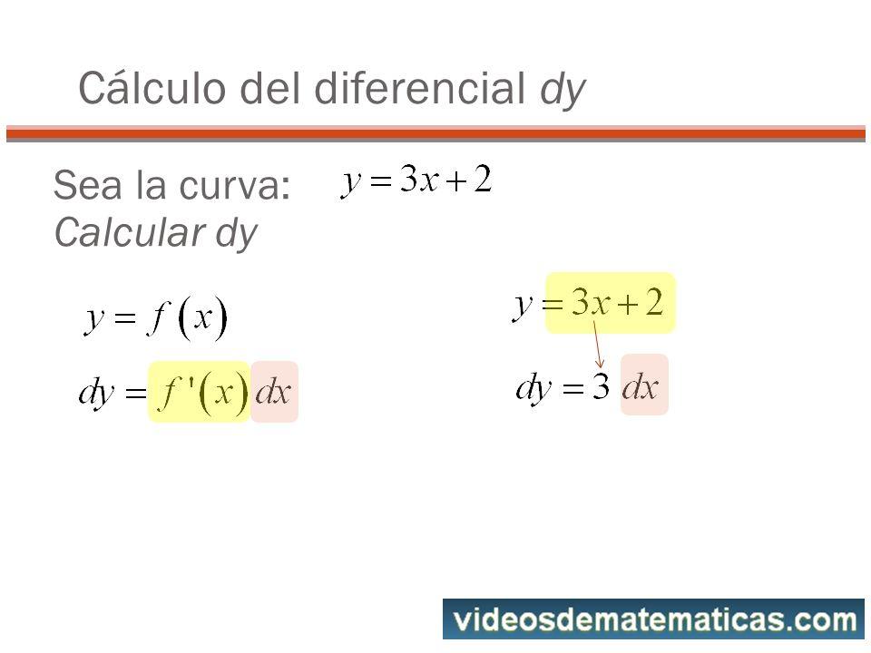 Cálculo del diferencial dy Sea la curva: Calcular dy