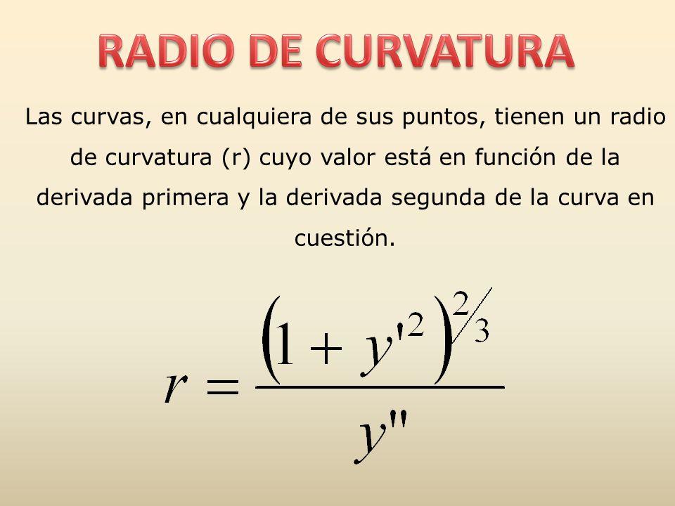 Las curvas, en cualquiera de sus puntos, tienen un radio de curvatura (r) cuyo valor está en función de la derivada primera y la derivada segunda de l
