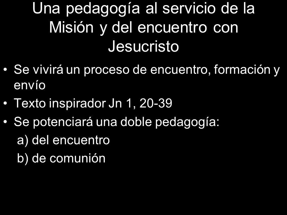 Una pedagogía al servicio de la Misión y del encuentro con Jesucristo Se vivirá un proceso de encuentro, formación y envío Texto inspirador Jn 1, 20-3