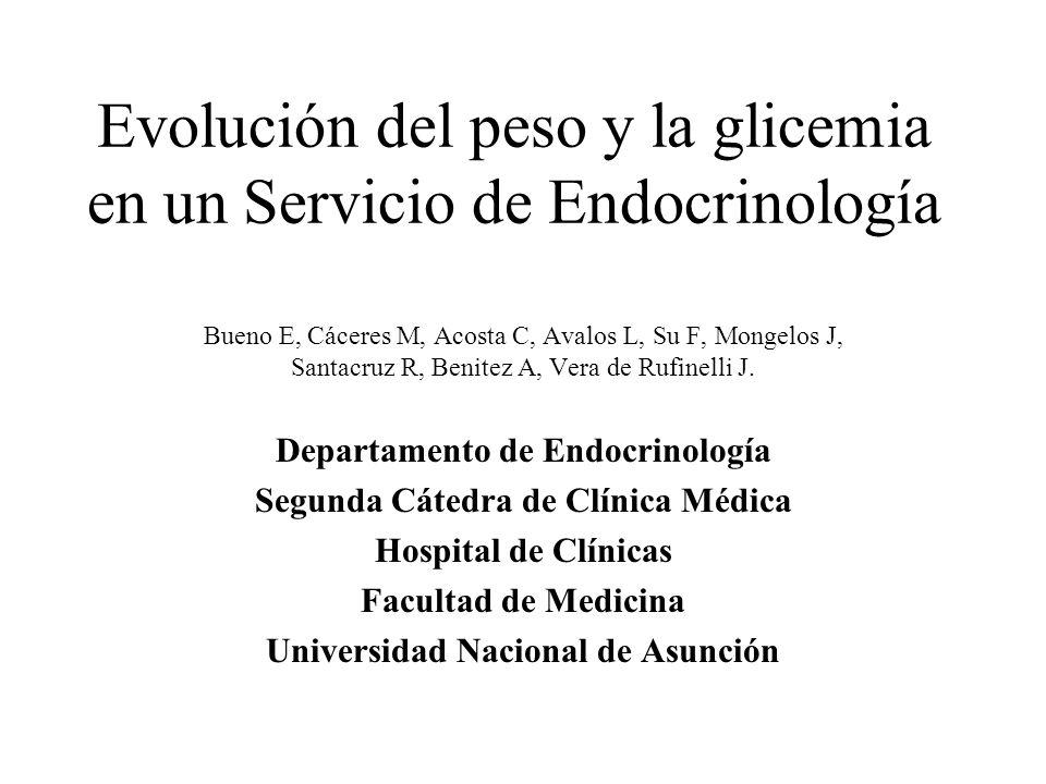 Evolución del peso y la glicemia en un Servicio de Endocrinología Bueno E, Cáceres M, Acosta C, Avalos L, Su F, Mongelos J, Santacruz R, Benitez A, Vera de Rufinelli J.