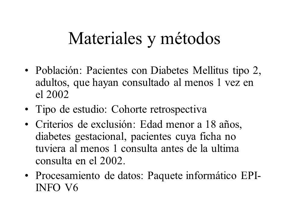 Materiales y métodos Población: Pacientes con Diabetes Mellitus tipo 2, adultos, que hayan consultado al menos 1 vez en el 2002 Tipo de estudio: Cohor