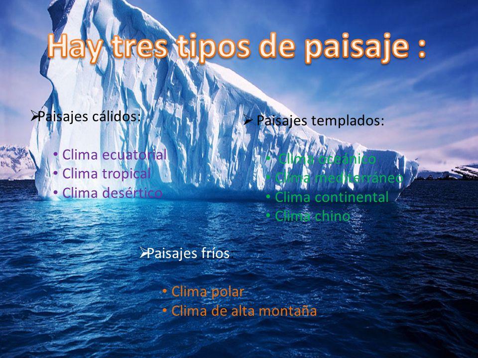 Paisajes cálidos: Clima ecuatorial Clima tropical Clima desértico Paisajes templados: Clima oceánico Clima mediterráneo Clima continental Clima chino