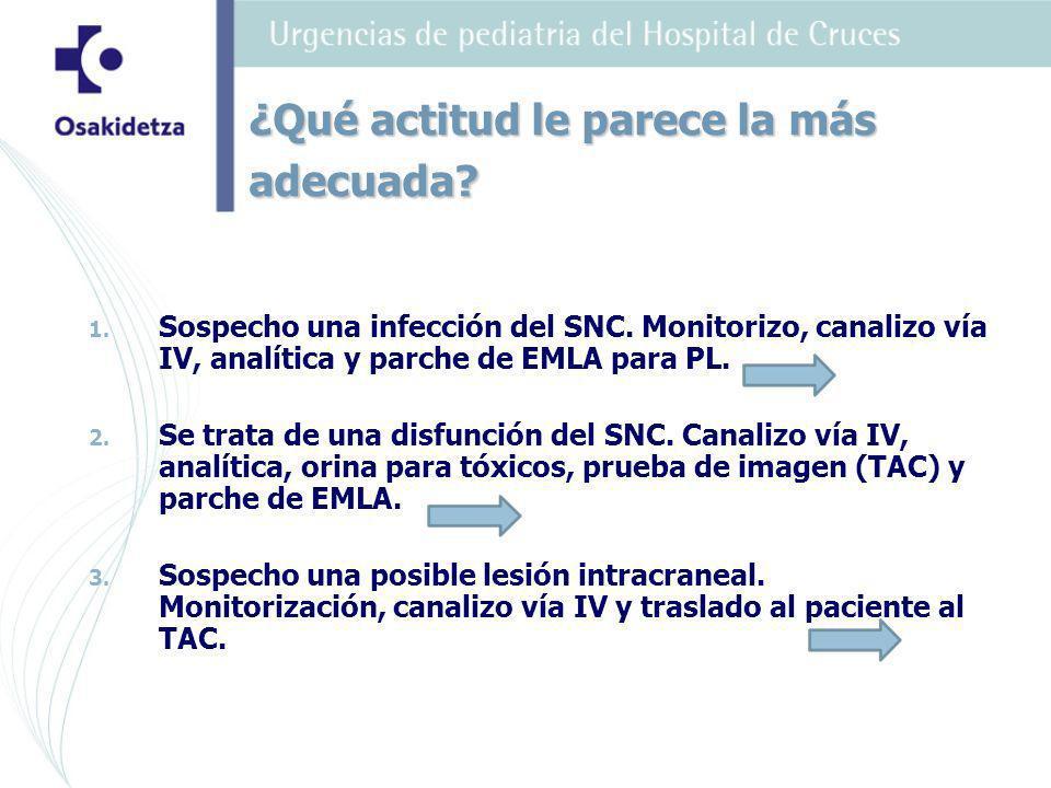 Se inicia tratamiento con aciclovir IV ante la posibilidad de tratarse de una encefalitis viral.