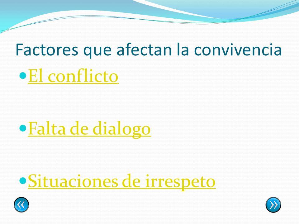 Factores que afectan la convivencia El conflicto Falta de dialogo Situaciones de irrespeto