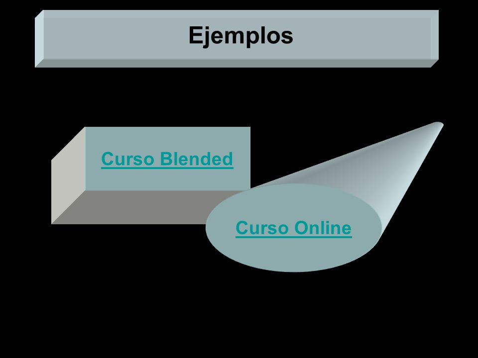 Objetos de Aprendizaje (Learning Objects – LOs) Un ejemplo Any entity, digital or non-digital, which can be used, re-used or referenced during technol