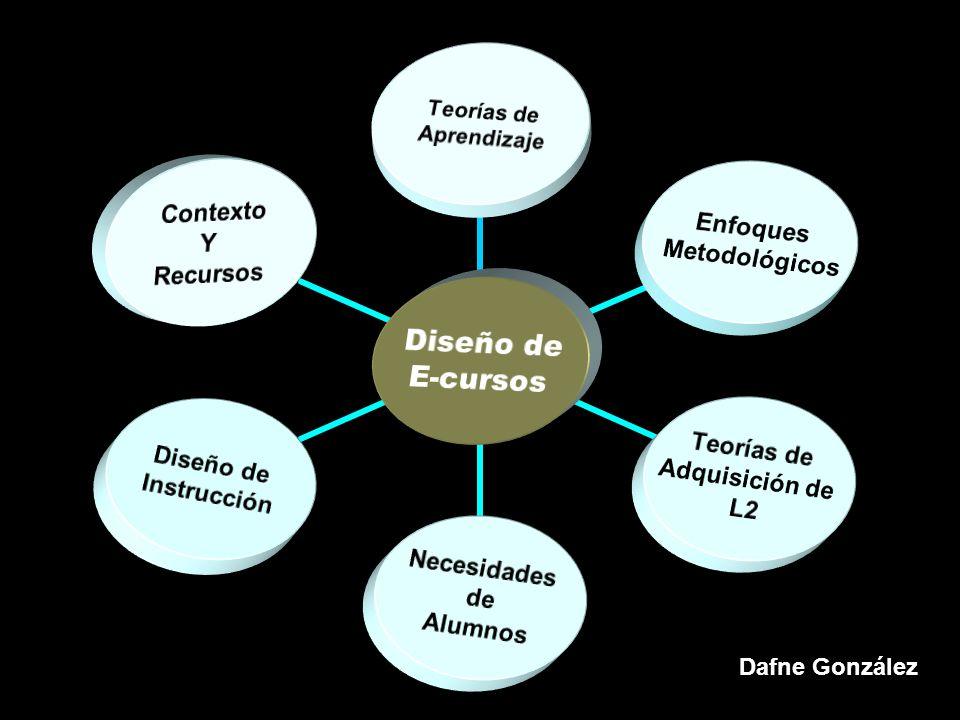 Dafne Gonzalez Diseño de E-cursos