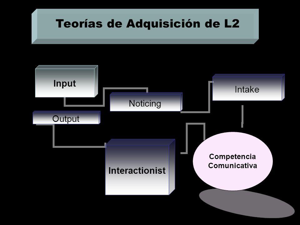 Teorías de Aprendizaje Conductismo / Estructuralismo Memorización Repetición Cognitivismo Procesos mentales Inconscientes Socio-Cognitiva Constructivi