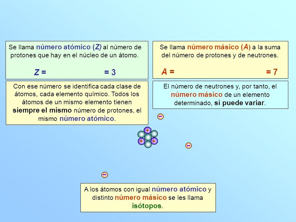 + + + En un átomo neutro, el número de protones es igual al número de electrones.