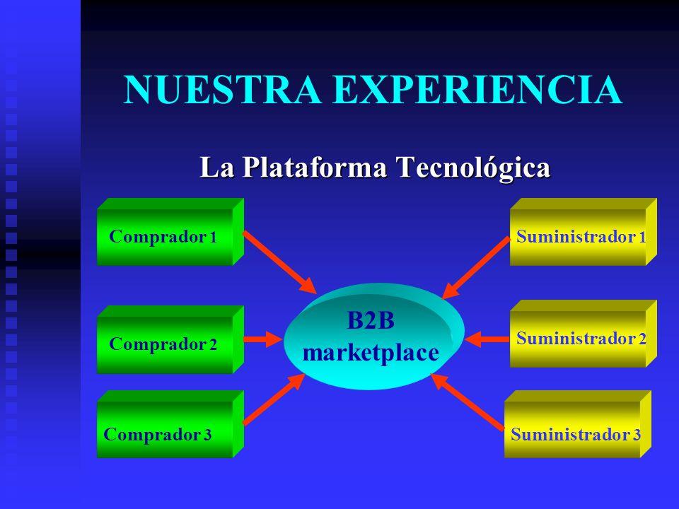 NUESTRA EXPERIENCIA La Plataforma Tecnológica B2B marketplace Suministrador 1 Suministrador 2 Suministrador 3 Comprador 1 Comprador 2 Comprador 3
