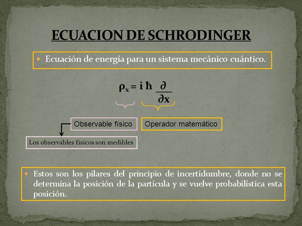 Ecuación de energía para un sistema mecánico cuántico. ρ x = і ħ x Observable físicoOperador matemático Estos son los pilares del principio de incerti