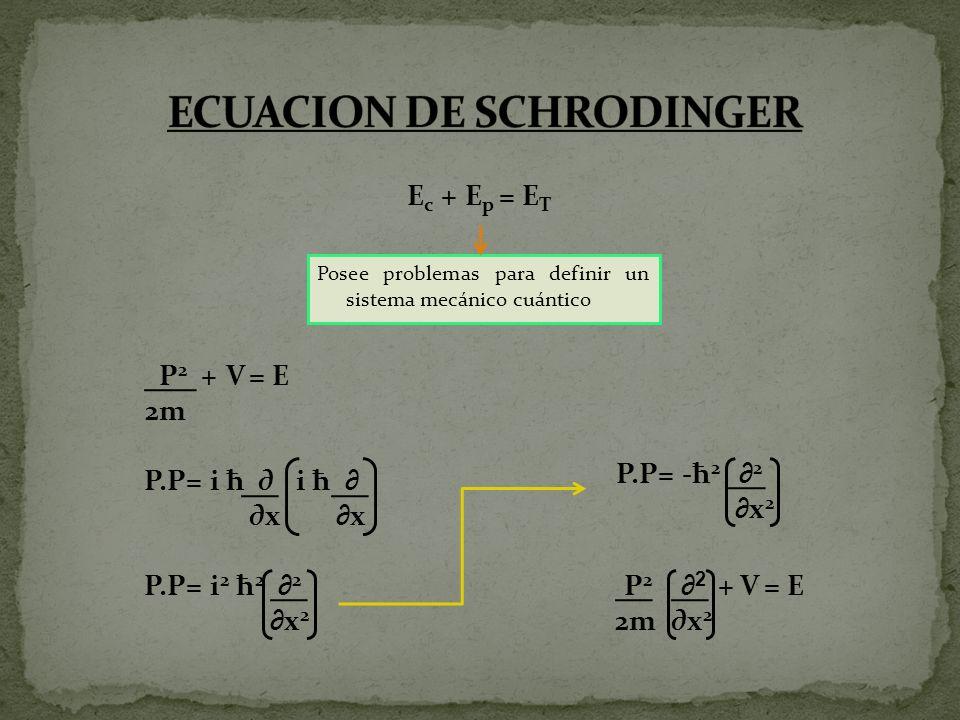 E c + E p = E T Posee problemas para definir un sistema mecánico cuántico P 2 + V = E 2m P.P= i ħ i ħ x x P.P= i 2 ħ 2 2 x 2 P.P= -ħ 2 2 x 2 P 2 2 + V