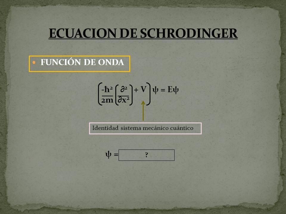 FUNCIÓN DE ONDA -ħ 2 2 + V ψ = Eψ 2m x 2 Identidad sistema mecánico cuántico ψ =