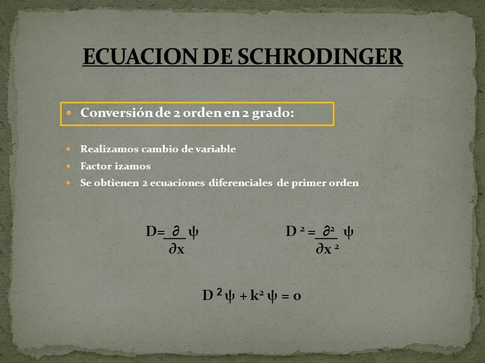 Conversión de 2 orden en 2 grado: Realizamos cambio de variable Factor izamos Se obtienen 2 ecuaciones diferenciales de primer orden D= ψ x D 2 = 2 ψ x 2 D 2 ψ + k 2 ψ = 0