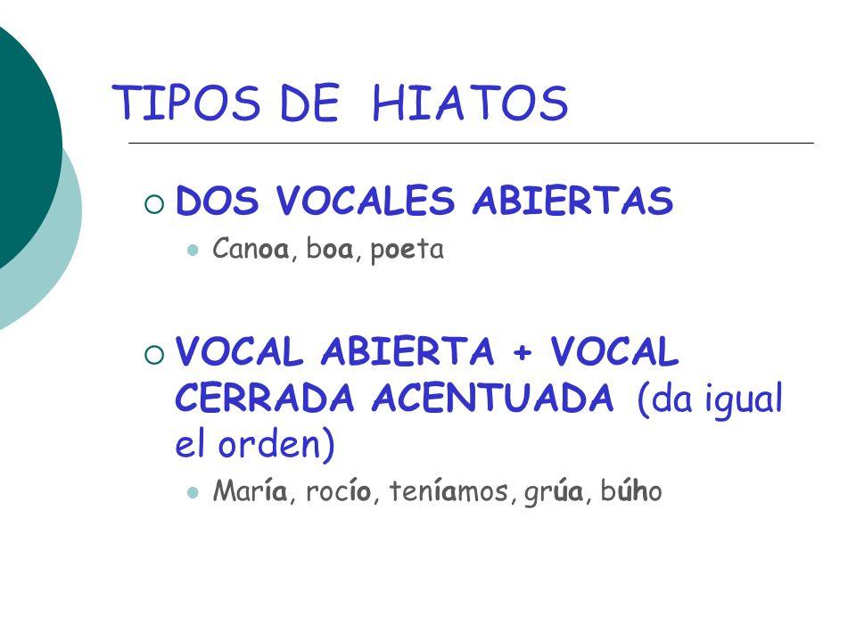 TIPOS DE HIATOS DOS VOCALES ABIERTAS Canoa, boa, poeta VOCAL ABIERTA + VOCAL CERRADA ACENTUADA (da igual el orden) María, rocío, teníamos, grúa, búho
