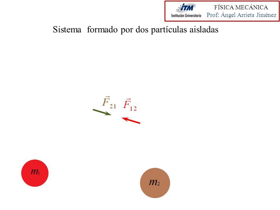 FÍSICA MECÁNICA Prof: Ángel Arrieta Jiménez Antes de la colisión Después de la colisión