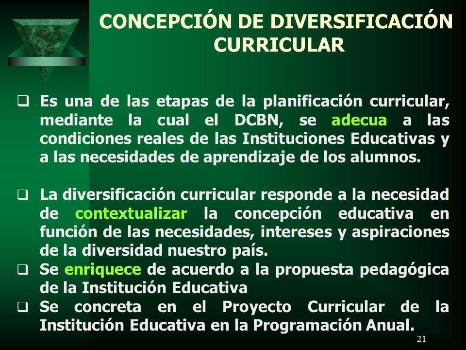 21 CONCEPCIÓN DE DIVERSIFICACIÓN CURRICULAR Es una de las etapas de la planificación curricular, mediante la cual el DCBN, se adecua a las condiciones reales de las Instituciones Educativas y a las necesidades de aprendizaje de los alumnos.