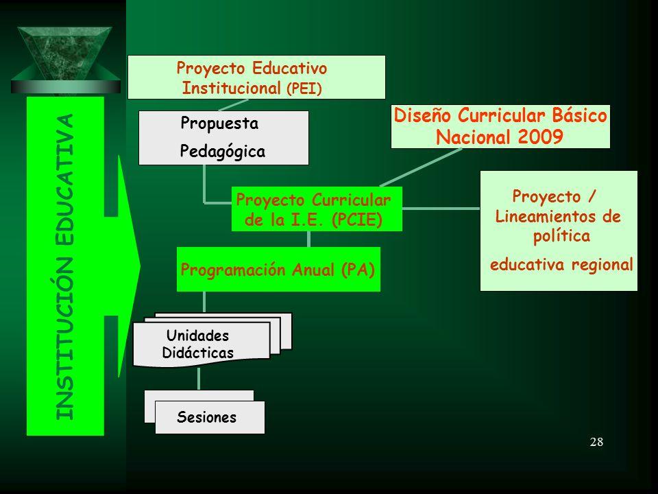 28 Programación Anual (PA) Proyecto Curricular de la I.E.