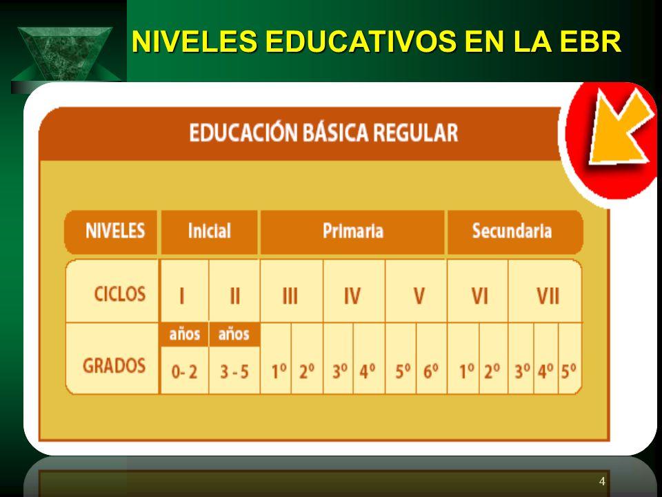 4 NIVELES EDUCATIVOS EN LA EBR