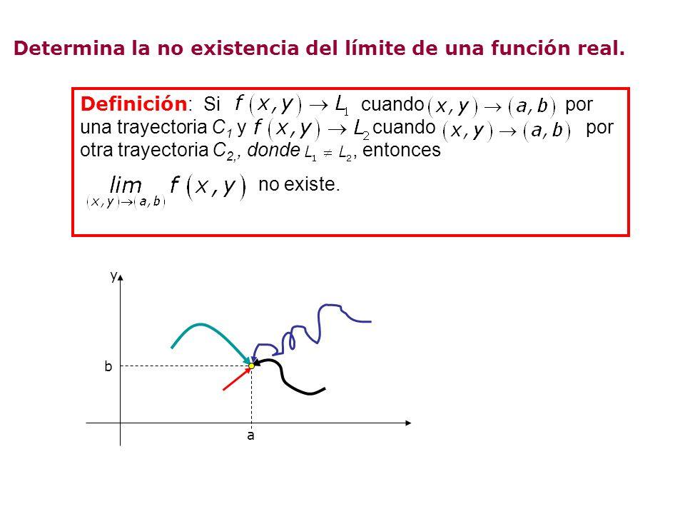 Determina la no existencia del límite de una función real. Definición : Si cuando por una trayectoria C 1 y cuando por otra trayectoria C 2,, donde, e