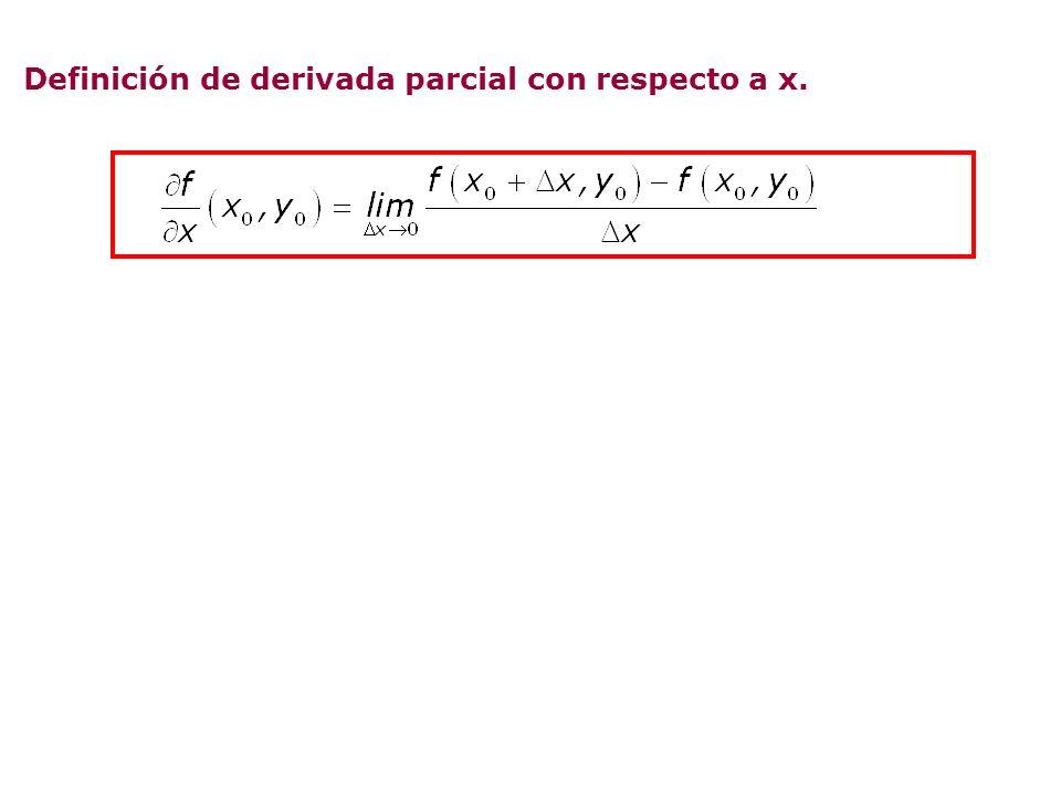 Definición de derivada parcial con respecto a x.