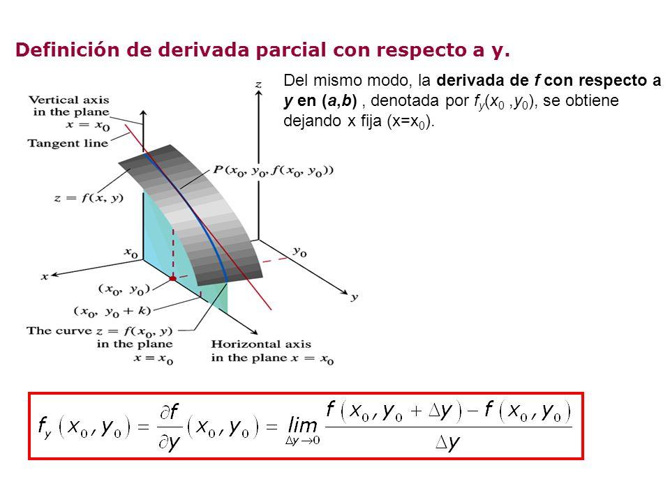 Del mismo modo, la derivada de f con respecto a y en (a,b), denotada por f y (x 0,y 0 ), se obtiene dejando x fija (x=x 0 ). Definición de derivada pa