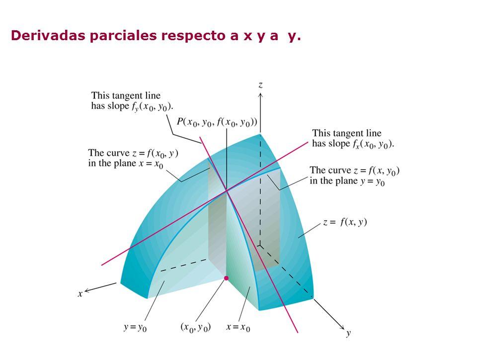 7 Derivadas parciales respecto a x y a y.