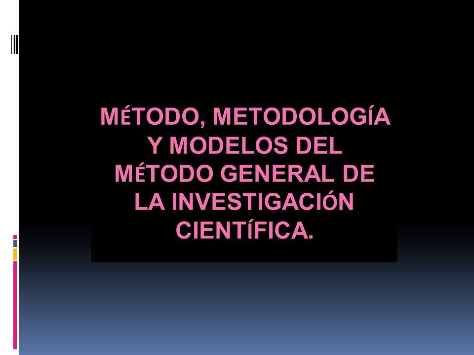 MÉTODO CIENTÍFICO DE MARIO BUNGE PLATEAMIENTO DEL PROBLEMA CONSTRUCCION DEL METODO TEORICO DEDUCCIONES DE CONSECUENCIAS PARTICULARES APLICACIÓN DE LA PRUEBA INTRODUCCION DE LAS CONCLUCIONES A LA TEORIA