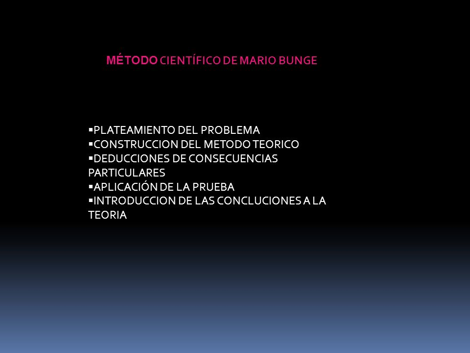 MÉTODO CIENTÍFICO DE MARIO BUNGE PLATEAMIENTO DEL PROBLEMA CONSTRUCCION DEL METODO TEORICO DEDUCCIONES DE CONSECUENCIAS PARTICULARES APLICACIÓN DE LA