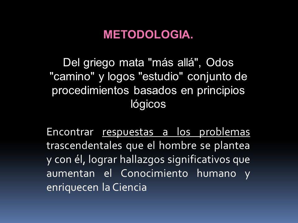 METODOLOGIA. Del griego mata