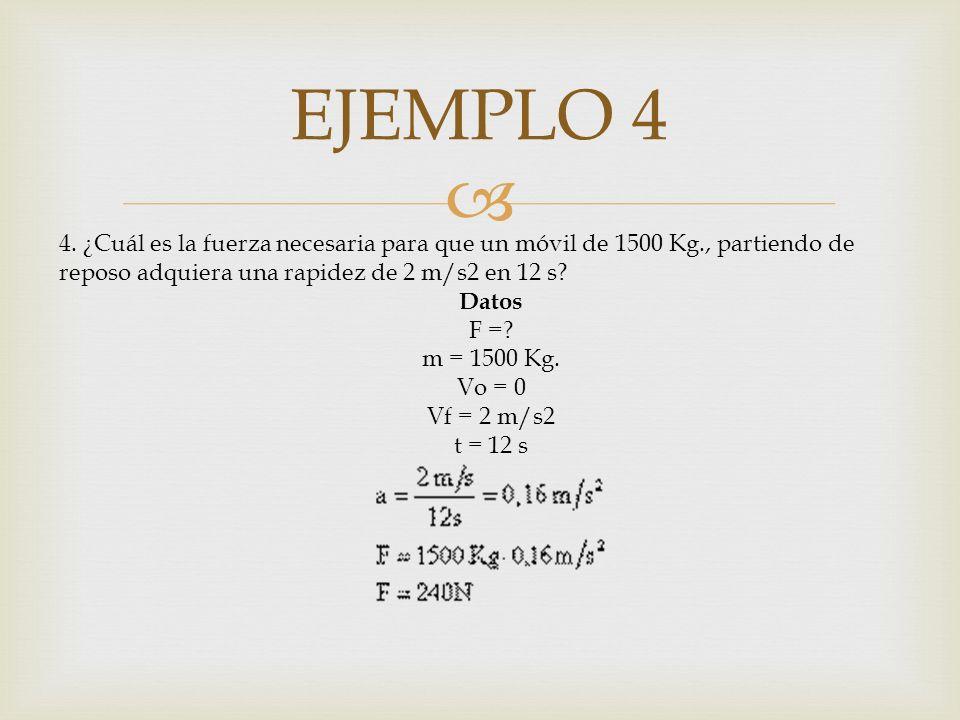 EJEMPLO 4 4. ¿Cuál es la fuerza necesaria para que un móvil de 1500 Kg., partiendo de reposo adquiera una rapidez de 2 m/s2 en 12 s? Datos F =? m = 15