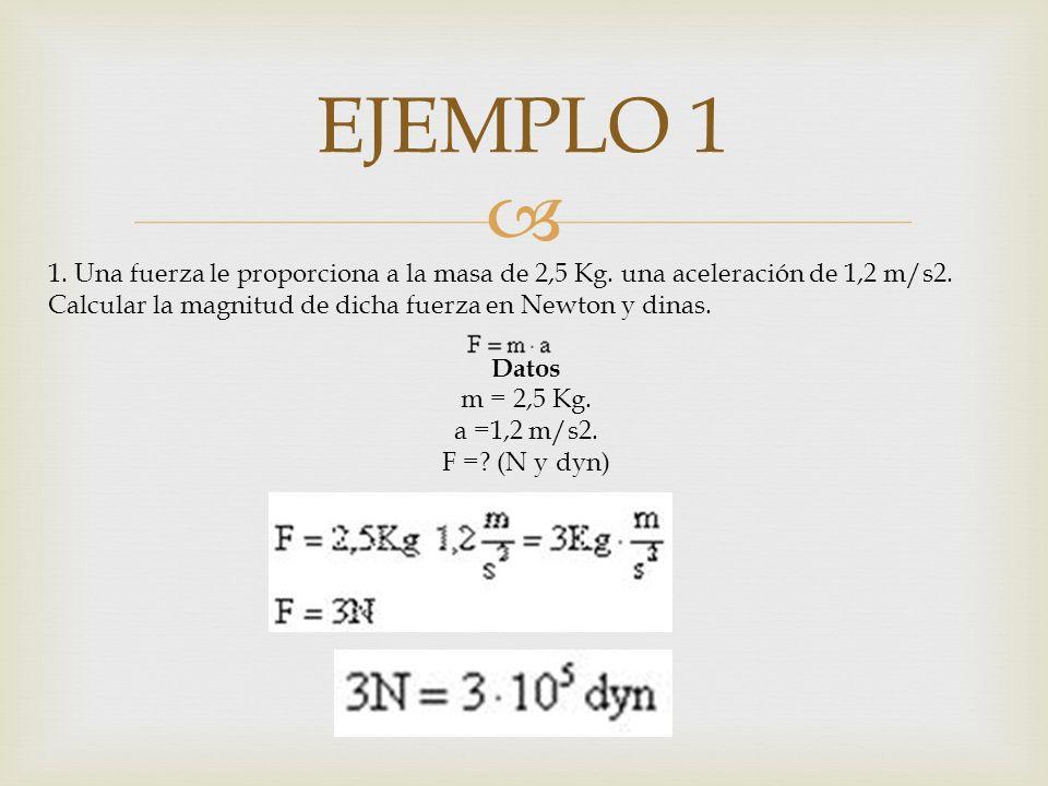 EJEMPLO 1 1. Una fuerza le proporciona a la masa de 2,5 Kg. una aceleración de 1,2 m/s2. Calcular la magnitud de dicha fuerza en Newton y dinas. Datos