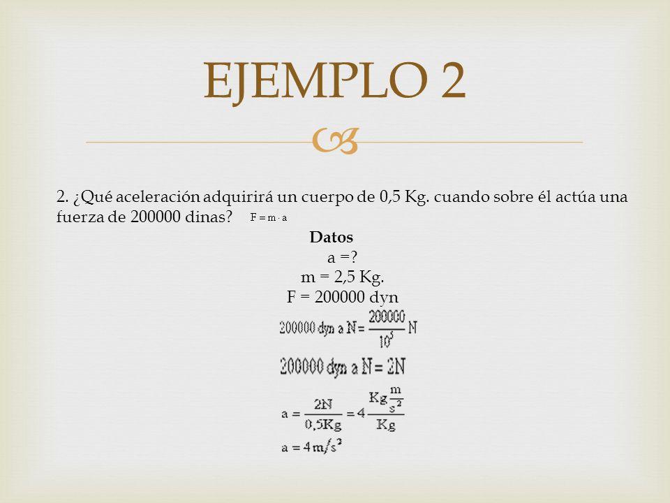 EJEMPLO 2 2. ¿Qué aceleración adquirirá un cuerpo de 0,5 Kg. cuando sobre él actúa una fuerza de 200000 dinas? Datos a =? m = 2,5 Kg. F = 200000 dyn