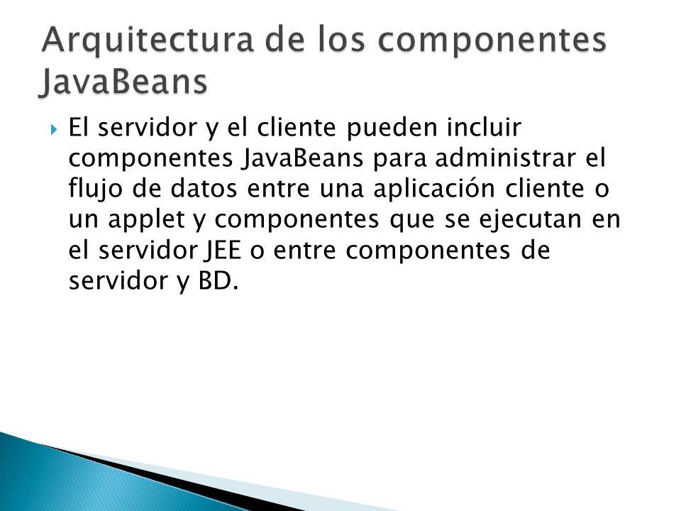 El servidor y el cliente pueden incluir componentes JavaBeans para administrar el flujo de datos entre una aplicación cliente o un applet y componente