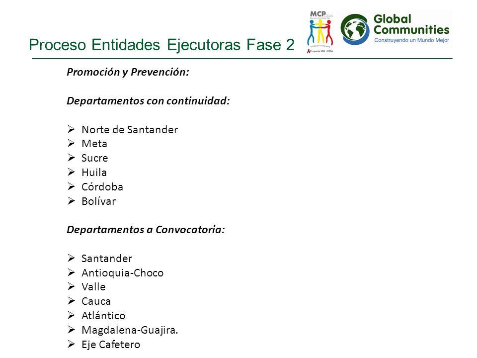 Proceso Entidades Ejecutoras Fase 2 Promoción y Prevención: Departamentos con continuidad: Norte de Santander Meta Sucre Huila Córdoba Bolívar Departa