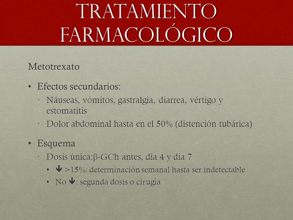 Tratamiento farmacológico Metotrexato Efectos secundarios:Efectos secundarios: Náuseas, vómitos, gastralgia, diarrea, vértigo y estomatitisNáuseas, vómitos, gastralgia, diarrea, vértigo y estomatitis Dolor abdominal hasta en el 50% (distención tubárica)Dolor abdominal hasta en el 50% (distención tubárica) EsquemaEsquema Dosis única: β -GCh antes, día 4 y día 7Dosis única: β -GCh antes, día 4 y día 7 >15%: determinación semanal hasta ser indetectable >15%: determinación semanal hasta ser indetectable No : segunda dosis o cirugíaNo : segunda dosis o cirugía