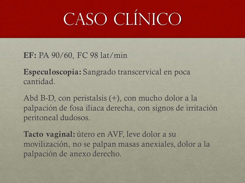 Caso clínico EF: PA 90/60, FC 98 lat/min Especuloscopía: Sangrado transcervical en poca cantidad.